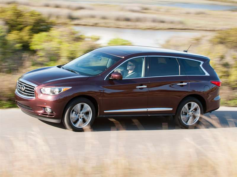 Best Hybrid Suvs For Autobytel Com