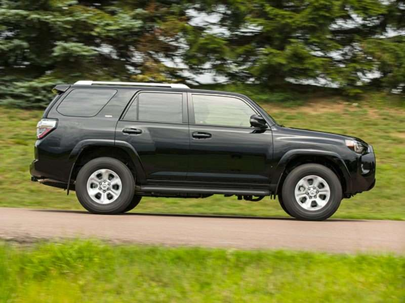 10 Best Body-on-Frame SUVs Still on Sale | Autobytel.com