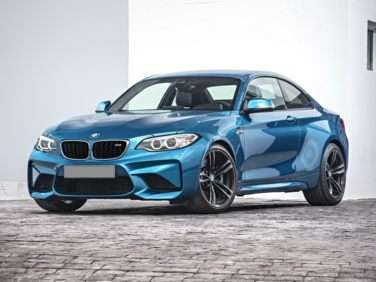 Research the 2017 BMW M2