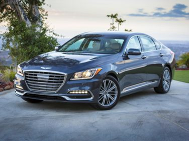 Research the 2019 Genesis G80