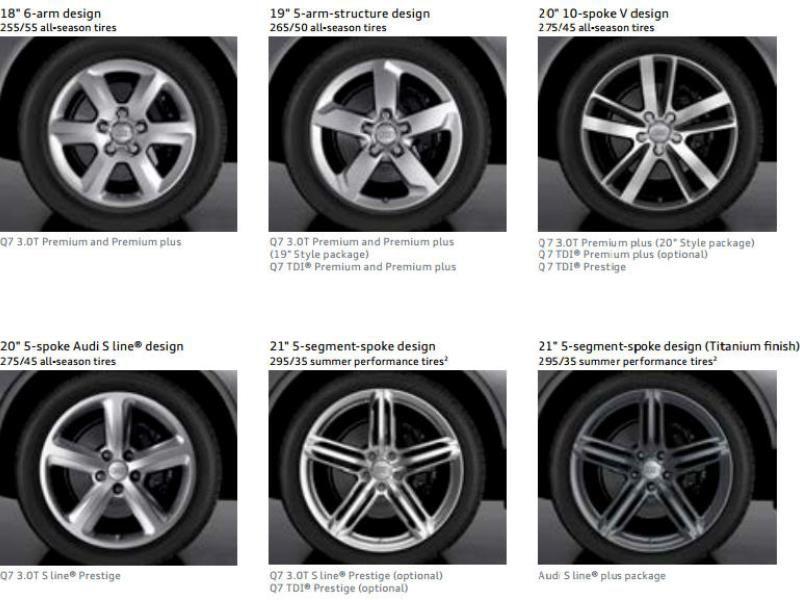 Style Package Wheels