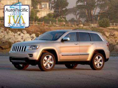 2011 AutoPacific Ideal Vehicle Awards: Mid-Size SUV