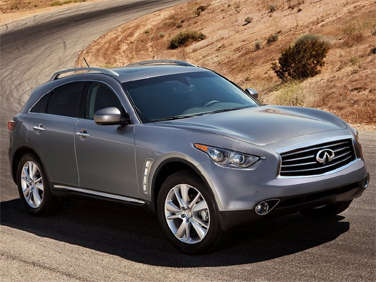 Infiniti FX35 Used SUV Buyer's Guide