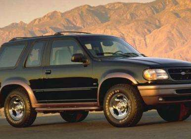 Ford Explorer Used Suv Buyer S Guide Autobytel Com