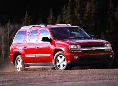 Chevrolet Trailblazer Used SUV Buyers Guide | Autobytel com