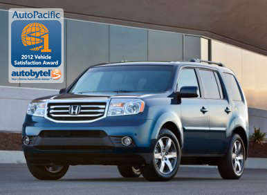 Top-Rated Premium Mid-Size Crossover SUV Autobytel & AutoPacific Consumer Award