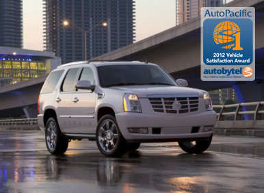 Top-Rated Luxury SUV Autobytel & AutoPacific Consumer Award