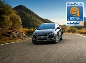 Top-Rated Economy Car Autobytel & AutoPacific Consumer Award