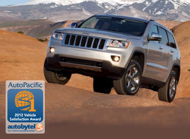 Top Rated Mid Size SUV Winner: 2012 Jeep Grand Cherokee Competitors