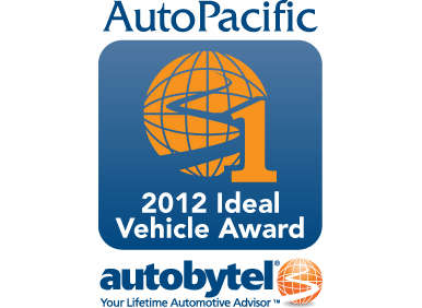 Ideal Vehicle Awards from Autobytel & AutoPacific Highlight Owner