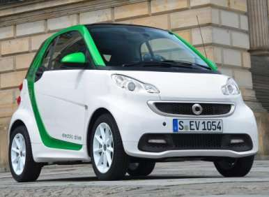 Meet the 2013 Smart Electric Drive: America's Least Expensive EV