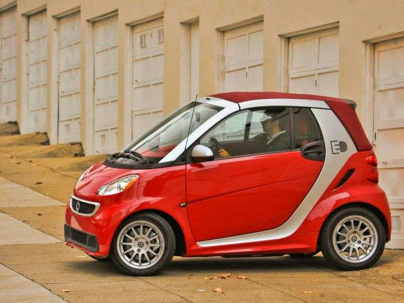 2013 smart fortwo electric drive first drive. Black Bedroom Furniture Sets. Home Design Ideas
