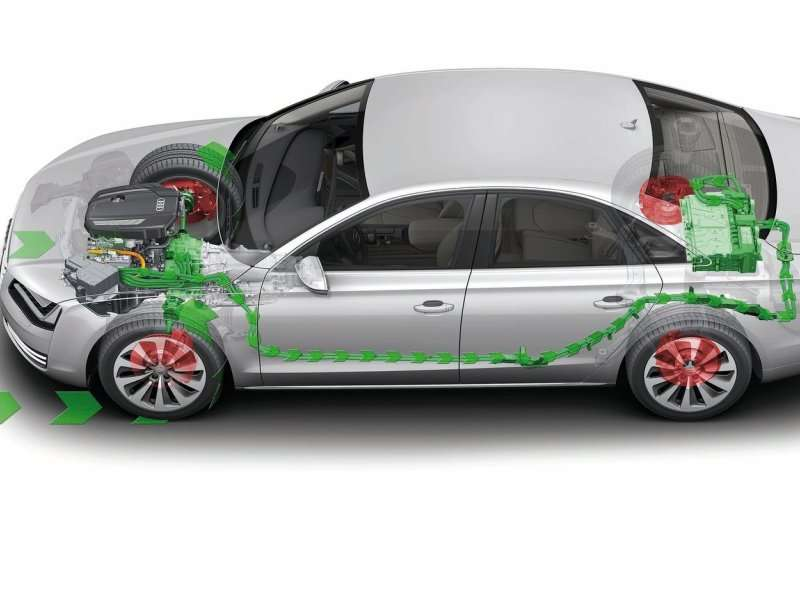 How Does A Hybrid Car Work 02 Brakes