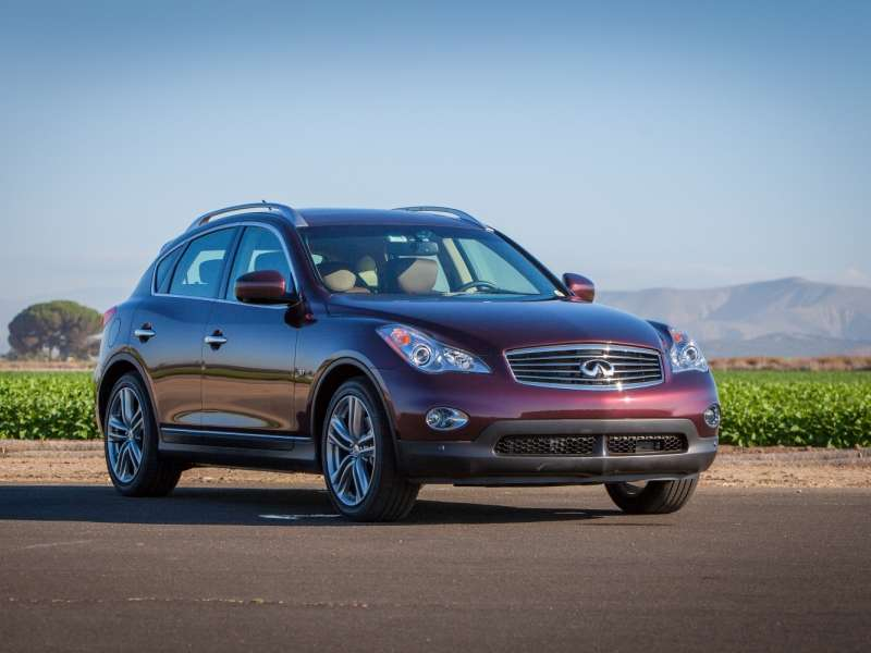 10 Luxury Compact SUVs