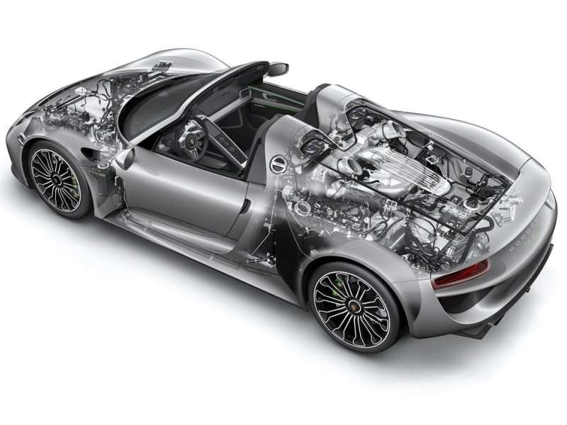 the 2015 porsche 918 spyder features a hybrid drivetrain