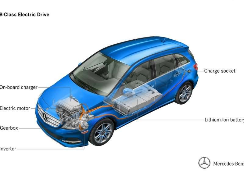2014 mercedes benz b class electric drive review. Black Bedroom Furniture Sets. Home Design Ideas