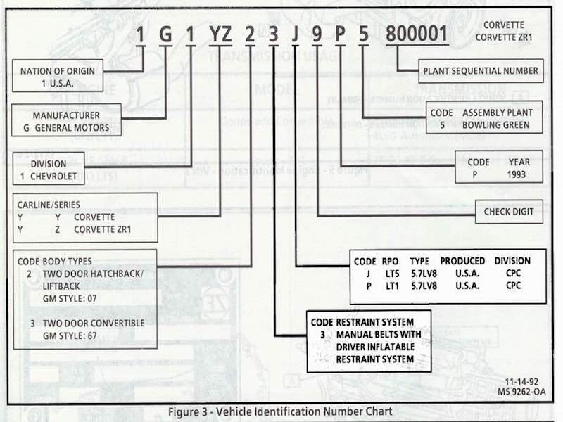 general motors vin decoder