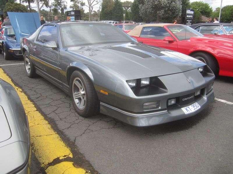 80s Flashback Cars We Loved In The 1980s Chevrolet Camaro IROC Z