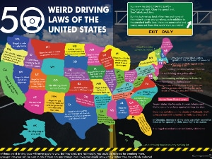10 Weird Driving Laws You May Not Know You Are Breaking