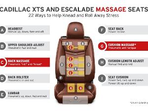 All About Cadillac's Massage Chairs