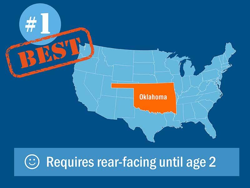 Winner For Best Car Seat Law In America Oklahoma