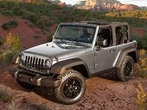 Jeep Special Edition Models: A Compendium