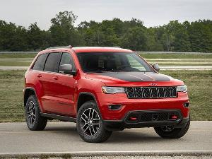 2020 Jeep Grand Cherokee Test Drive and Review